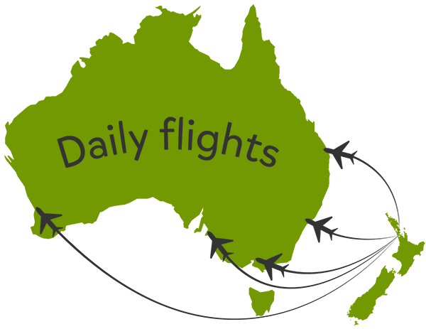 Daily Flights from NZ to AU
